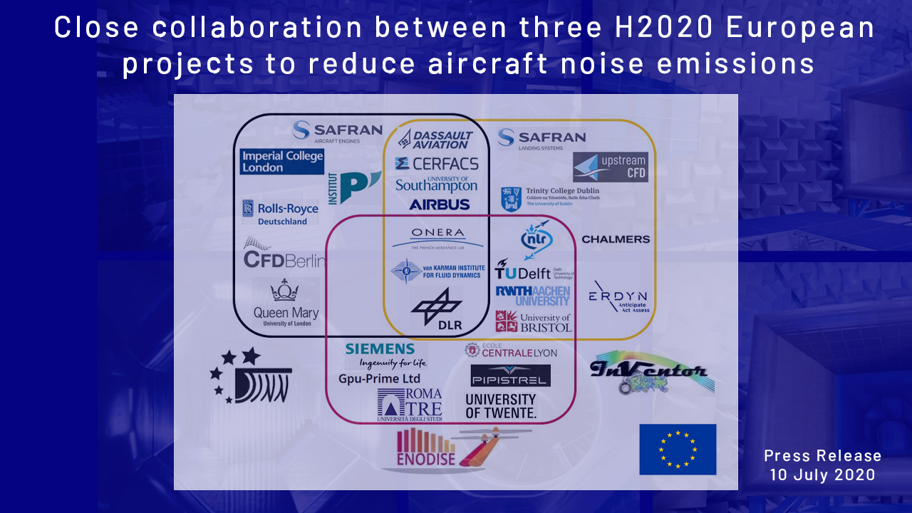 Close collaboration between three H2020 European projects to reduce aircraft noise emissions